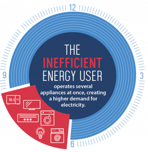 19-PVREA-D1284 Energy User Infographic-v2_LF_s1_s1.png