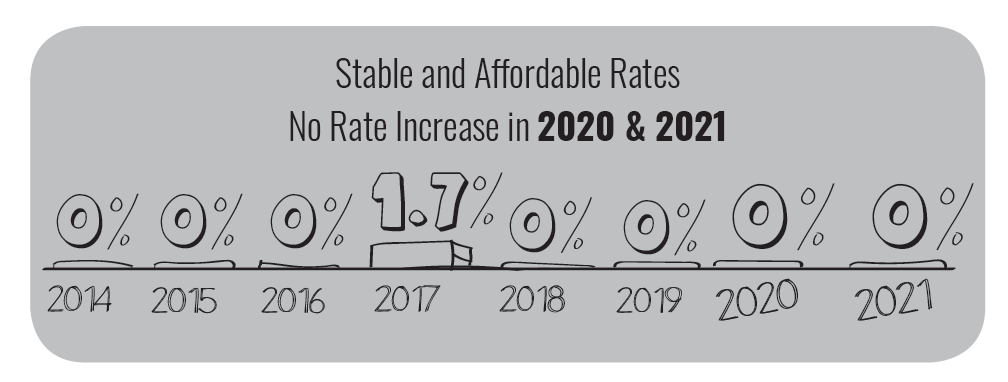 Rates-20202021.PNG